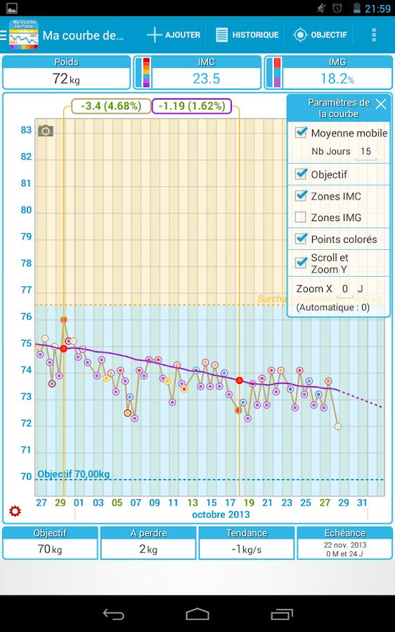 Courbe de poids id al imc img applications android sur for Masse graisseuse