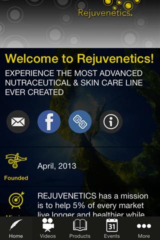 Rejuvenetics