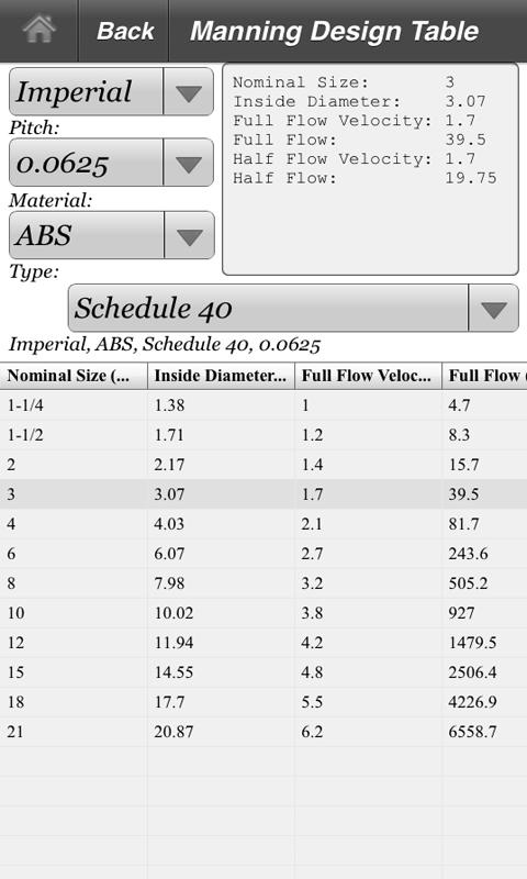 Plumbing Systems Design Tables- screenshot