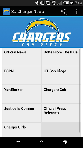 San Diego Charger News