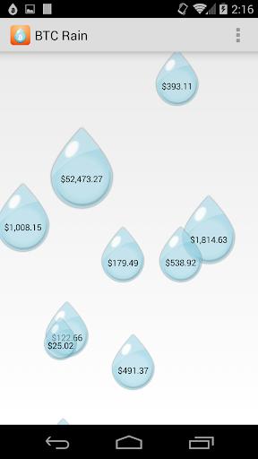 BTC Rain