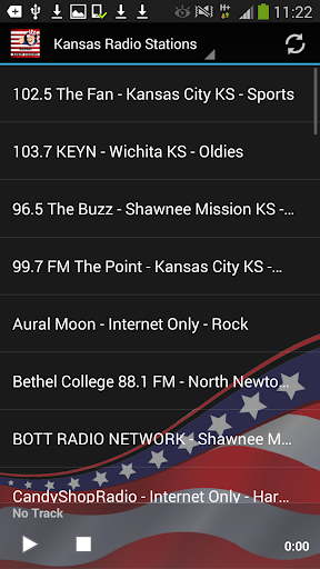 Kansas Radio Stations USA