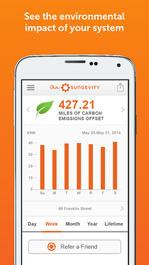 OurSungevity- screenshot