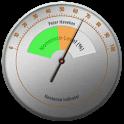 NonSense Indicator (Free) logo