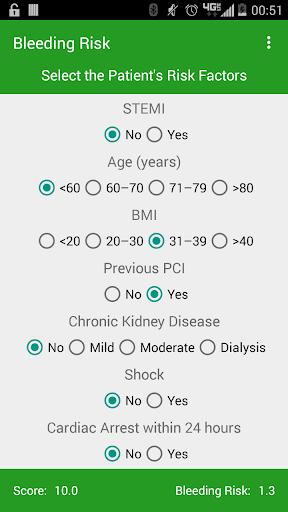 PCI Bleeding Risk