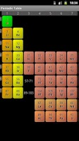 Screenshot of Simple Periodic Table