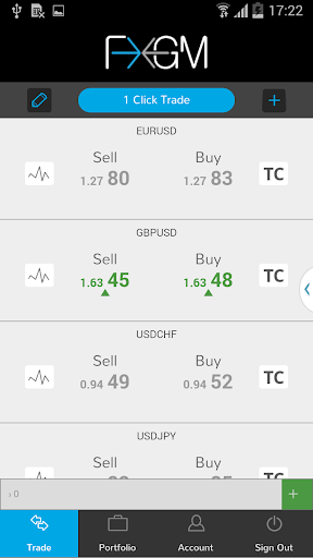 FXGM Mobile Trading