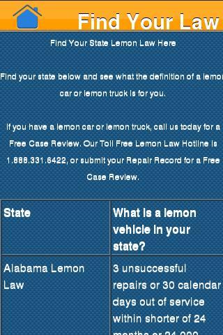 US Lemon Laws
