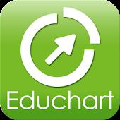 educhart