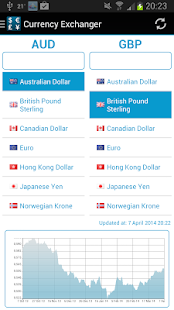 Currency Converter - Yahoo! Finance