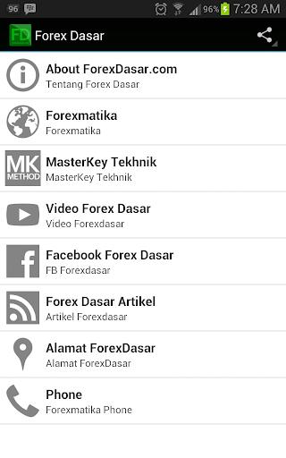 免費下載財經APP|Forex Dasar app開箱文|APP開箱王