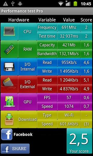 玩工具App|Performance Test Lite免費|APP試玩