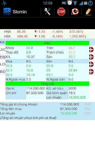 Viet stock notifications