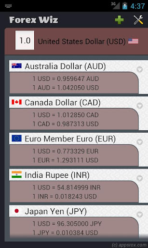 【免費財經App】ForexWiz Currency Converter-APP點子