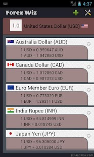 ForexWiz Currency Converter- screenshot thumbnail