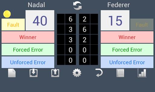 Score Analyzer for Tennis