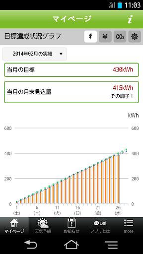 無料生活Appのエネレポ ~電力見える化サービス~|記事Game