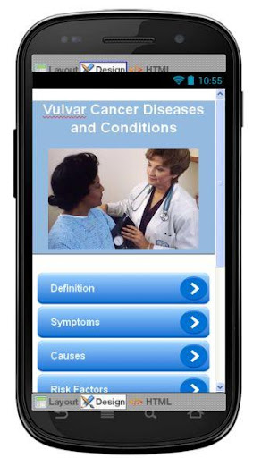 Vulvar Cancer Information