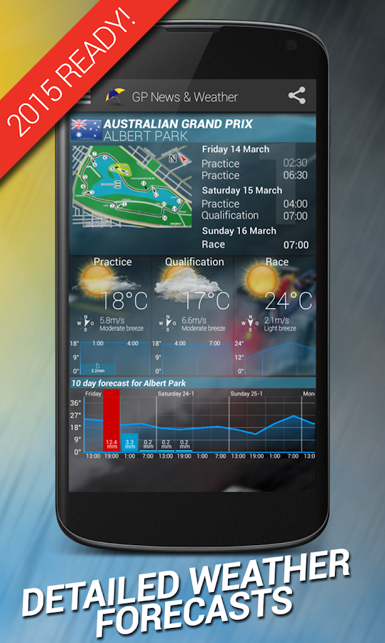 GP News & Weather - Formula - screenshot