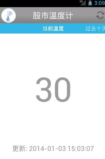 股市温度计(A股)