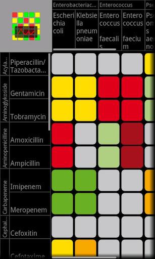 qRe - Antibiotikaresistenzen
