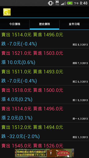 玩免費財經APP|下載台灣黃金報價 app不用錢|硬是要APP