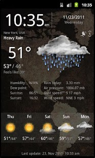 Weather Services screenshot for Android