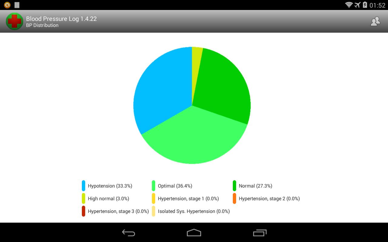 Blood Pressure Log - screenshot