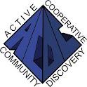 AP Macroeconomics Review icon
