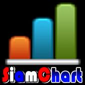 SiamChart กราฟหุ้น กองทุน ไทย