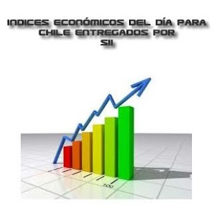 Indicadores Economicos Chile - screenshot thumbnail
