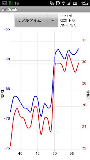 WM Graph