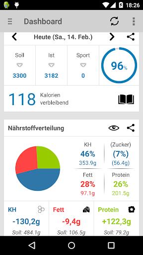 Kalorienzähler - FDDB Extender