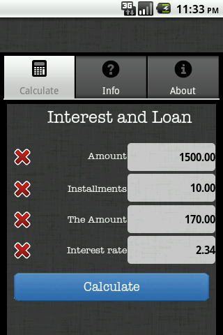 Interest and Loan