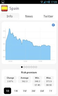 Euro Risk Premium - screenshot thumbnail