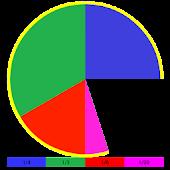 Adding unit fractions +