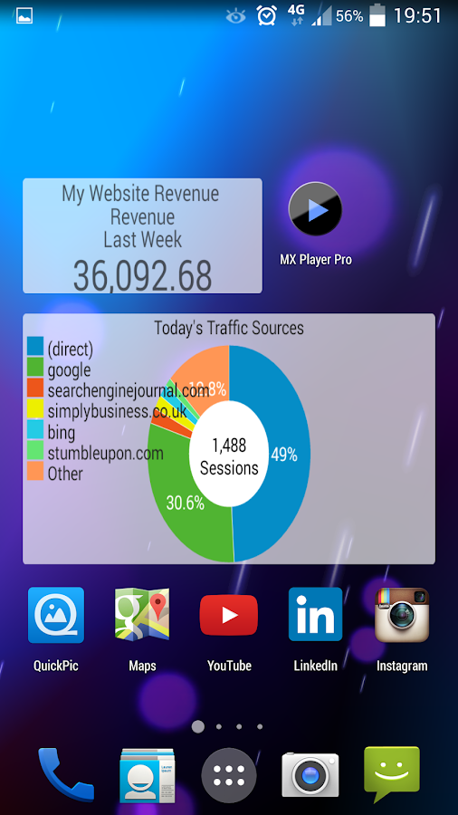 Redfly Analytics Widget for GA- screenshot