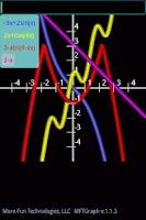 Screenshot of MFT Graph