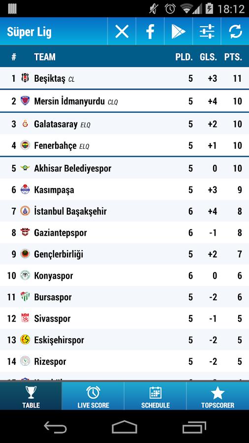 Süper Lig Soccer - screenshot