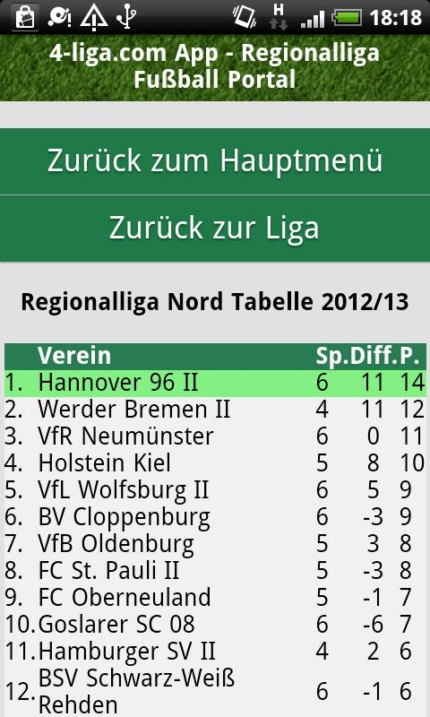 regionalliga bavaria table