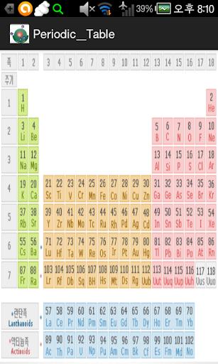 週期表的基本化學