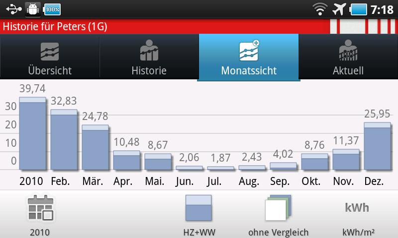 Techem Monitoring - screenshot
