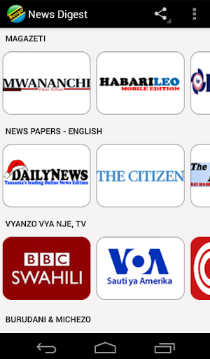 Bongo Tanzania News Digest