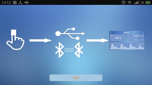 【免費醫療App】USB SPO2-APP點子