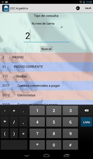 CDC Argentina