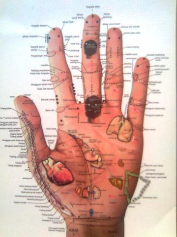 Pijat Refleksi Tangan