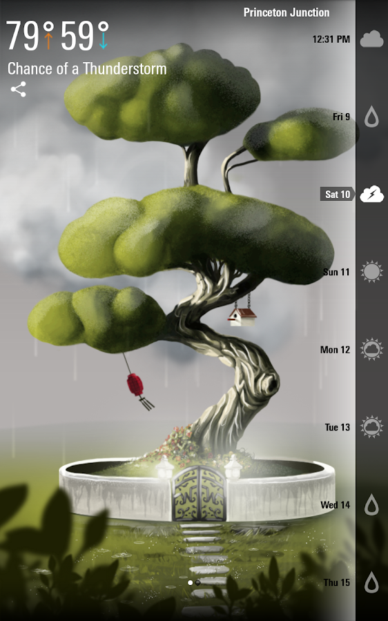 Weatherwise- screenshot