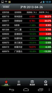 股票龙虎榜