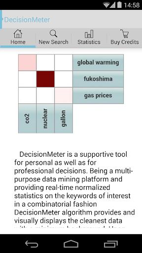 DecisionMeter