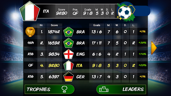 WTF: Top Soccer Manager- screenshot thumbnail